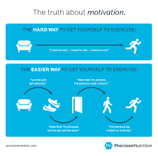 can exercise really defeat depression how to out if it can precision nutrition truth about motivation