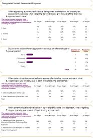 tabular federal appraisal consulting llc approaches for power plants tabular 02