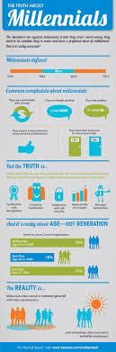 best images about generation y future of work infographics on turns out millennials are not so different from young folks of times past and when