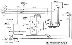 ezgo light wiring diagram ezgo image wiring diagram 2000 ez go gas golf cart wiring diagram wire diagram on ezgo light wiring diagram