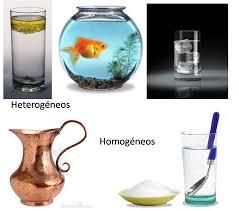 Resultado de imagen para sistemas materiales fases y componentes ejemplos
