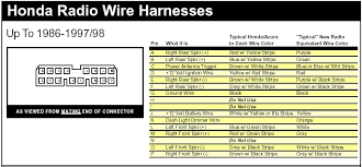 collection honda civic stereo wiring diagram pictures wire it s collection honda civic stereo wiring diagram pictures wire