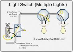 wiring diagram for multiple lights on one switch power coming in our current project is to wire 4 overhead lights in our barn over the workbenches we have a 100 amp sub panel already installed in the barn