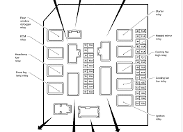 similiar nissan frontier fuse box diagram keywords nissan altima fuse box diagram also 2005 nissan quest fuse box diagram