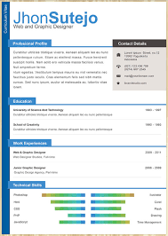 free resume   cv templatescv template