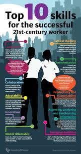 top skills you will need to become a smart successful st top 10 skills you will need to become a smart successful 21st century professional com