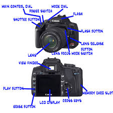 images about tech on pinterest   slr camera  digital cameras        images about tech on pinterest   slr camera  digital cameras and photography tips