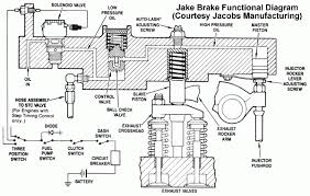ddec iv wiring diagram ddec image wiring diagram jacobs brake wiring diagram for ddec 2 jake brake wiring diagram on ddec iv wiring diagram