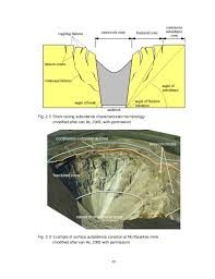 Phd Thesis  Numerical modelling of surface subsidence associated with    SlideShare