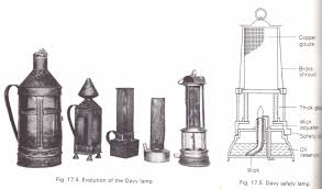 the davy safety lamp physics homework help physics assignments the davy safety lamp
