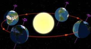 Can You Really Balance an Egg During the Equinox? - Steve ...