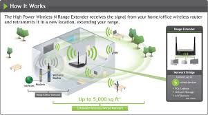 wireless diagram wireless image wiring diagram wireless router wiring diagram wireless auto wiring diagram on wireless diagram