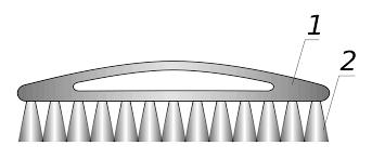 <b>Щётка</b> (щетинно-щёточное изделие) — Википедия