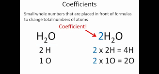 Balancing Chemical Equations   Lessons   TES Teach TES
