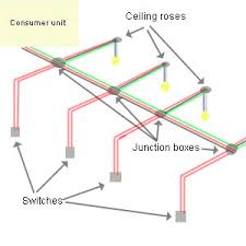 wiring diagrams for lighting circuits   wiring a simple lighting    wiring light circuit moresave image