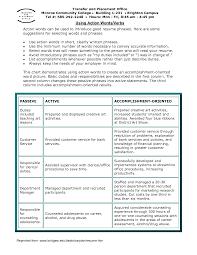 good words to use on a resume resume badak power words resume writing