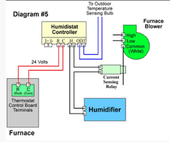 heating at aprilaire humidifier wiring diagram wordoflife me aprilaire thermostat wiring diagram Aprilaire Thermostat Wiring Diagram heating at aprilaire humidifier wiring diagram