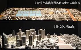 「淀橋浄水場跡地」の画像検索結果