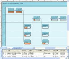 collection process flow diagrams visio pictures   diagramsintegrating visio and sharepoint products and technologies