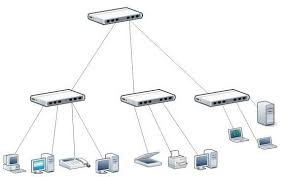 what is a tree topology network    computer networking demystifieda tree topology network