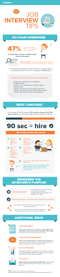 job interview tips self service business intelligence infographic containing tips for a succesful job interview