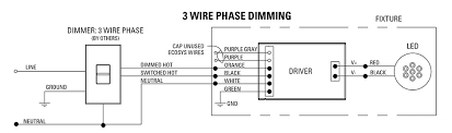 lutron 3 wire dimming solutions usai usai lighting 3 wire dimming solutions