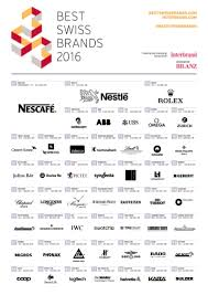 <b>Best Swiss Brands</b> - 2016 (Interbrand)   Ranking The <b>Brands</b>