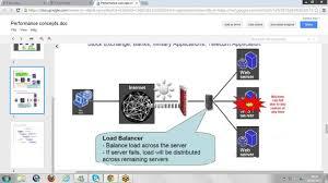 loadrunner online training day performance testing loadrunner online training day 1 performance testing architecture