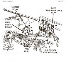 gmc jimmy wiper wiring diagram wiring diagram and fuse panel diagram 94 Chevy Fuse Box Diagram 80 trans am wiring diagram additionally 1994 dodge dakota fuse box diagram also 2000 ford also 94 chevy fuse block diagram