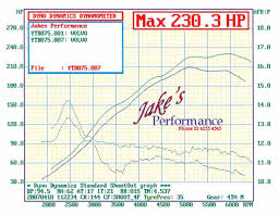 volvo b230f wiring diagram on volvo images free download wiring Volvo 850 Wiring Diagram turbo engine dyno chart volvo 850 wiring diagram starter wiring diagram 1992 240 volvo volvo 850 wiring diagram 1996