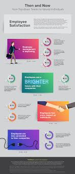 company culture years worth of changes infographic ideal company culture and employee satisfaction