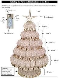 Printable Tutorial Instructions for <b>Crystal</b> Christmas Tree - <b>Crystal</b> ...