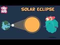 261 Best Solar System images in 2019 | Solar system, Solar, Solar ...