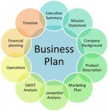 images about Strategic Planning on Pinterest