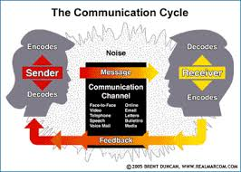 the almighty communications cycle   the edgethe almighty communications cycle