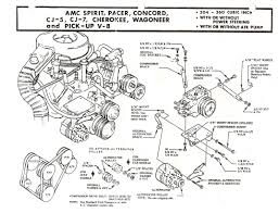 1978 cj5 wiring diagram wiring diagram and schematic design jeep j10 wiring diagram diagrams and schematics