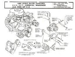 cj wiring diagram wiring diagram and schematic design jeep j10 wiring diagram diagrams and schematics