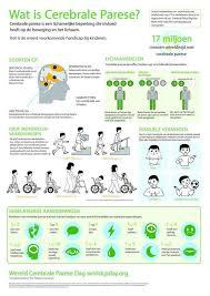 Afbeeldingsresultaat voor wereld cerebrale parese dag