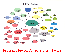 areas of expertise   programme  project management  project    integrated project control system