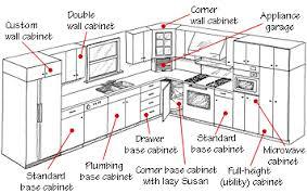 kitchen sink cabinet sizes height
