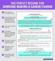 method sample resume career change inspiration shopgrat resume sample personal ideal resume for someone making a career change business insider sample resume