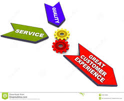 customer experience clip art clipartfest great customer experience