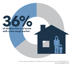 households the state of low wage north carolina this means that a majority of households a low wage worker count on income from low wage work for more than 50% of their income