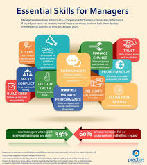 best photos skills and abilities summary transferable resume best photos skills and abilities summary transferable resume sample infographic essential skills for managers pract nonsense