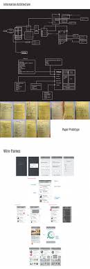 best ideas about application for job information mobile application for job seekers information architecture interaction design ui ux