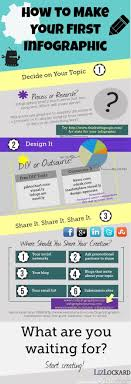 best ideas about create infographics how to 17 best ideas about create infographics how to create infographics infographics design and infographics