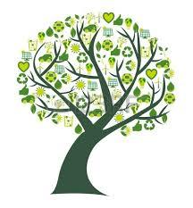 Výsledek obrázku pro symboly životní prostředí