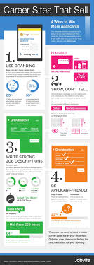 how to build a career site that converts career sites that sell infographic
