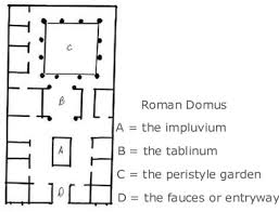 the little house in Pompeii held a grand illusion   Judith GearyPlan of R  domus Plan of Illusion House