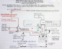 bmw m30 engine vacuum and intake hose diagram e23 e24 e28 tags